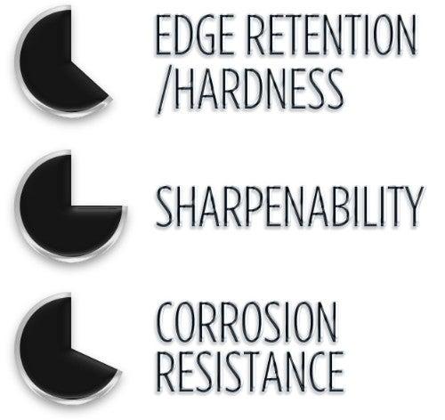 Steel Information